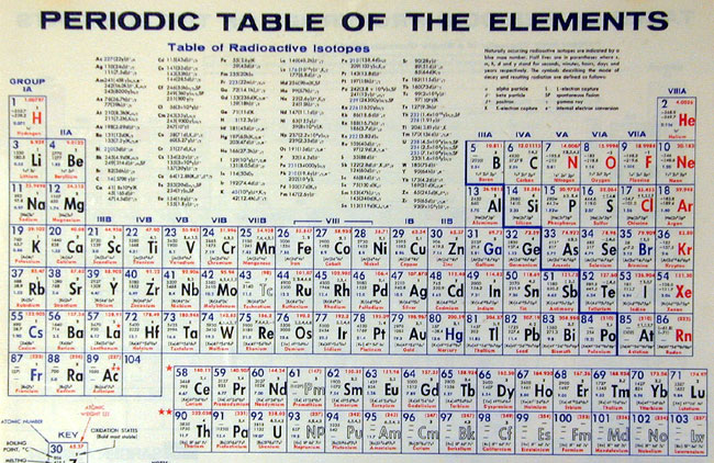 Periodic Table Of Elements With Protons on protons neutrons electrons ...